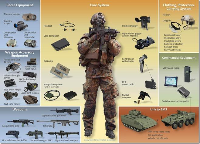 Gladius-Equipment-in-detail