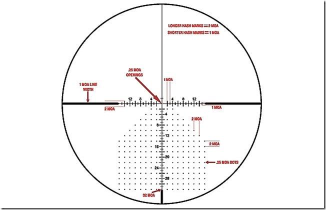 Leupold-Stevens-TS-32X1-Reticle
