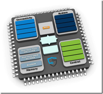 HENSOLDT Cyber uses RISC-V architecture